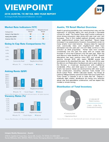 2016 Mid-Year Viewpoint Austin Retail Report