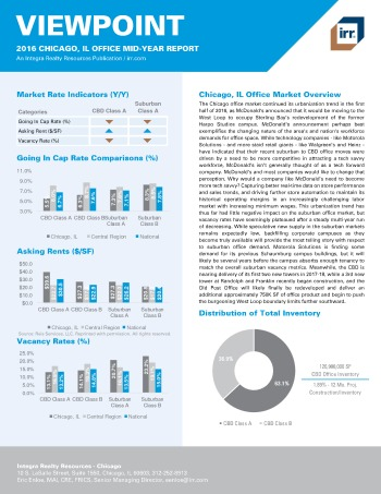 2016 Mid-Year Viewpoint Chicago Office Report