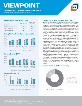 2016 Mid-Year Viewpoint Dallas Office Report