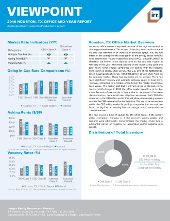 2016 Mid-Year Viewpoint Houston Office Report