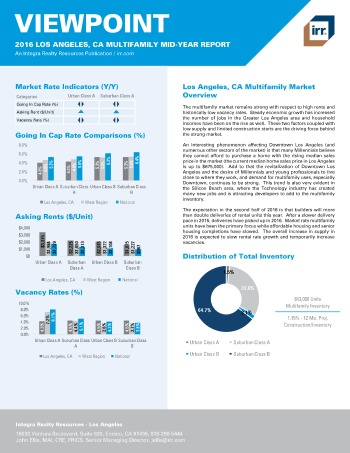 2016 Mid-Year Viewpoint Los Angeles Multifamily Report