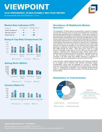 2016 Mid-Year Viewpoint Providence Multifamily Report