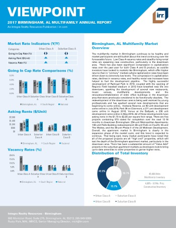 2017 Viewpoint Birmingham Multifamily Report