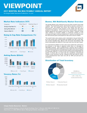 2017 Viewpoint Boston Multifamily Report