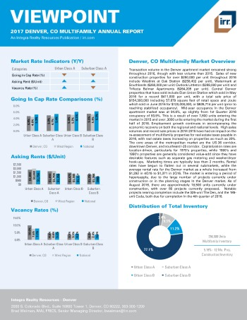 2017 Viewpoint Denver Multifamily Report