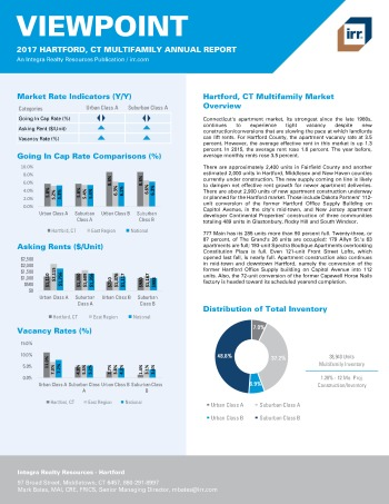2017 Viewpoint Hartford Multifamily Report