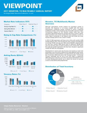2017 Viewpoint Houston Multifamily Report