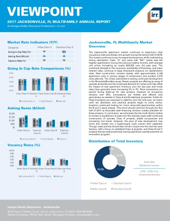 2017 Viewpoint Jacksonville Multifamily Report