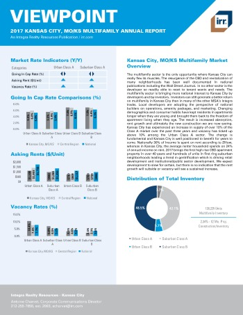 2017 Viewpoint Kansas City Multifamily Report