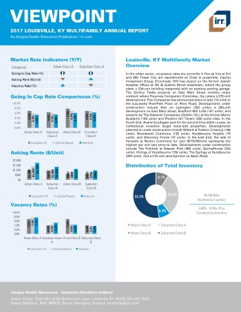 2017 Viewpoint Louisville Multifamily Report