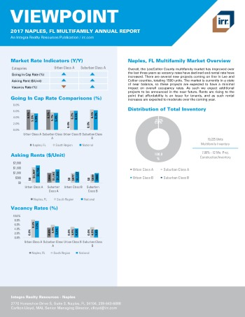 2017 Viewpoint Naples Multifamily Report
