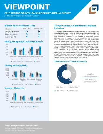 2017 Viewpoint Orange County Multifamily Report