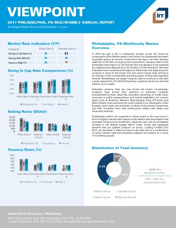 2017 Viewpoint Philadelphia Multifamily Report