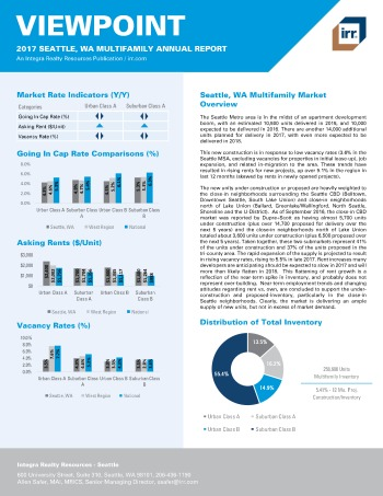 2017 Viewpoint Seattle Multifamily Report