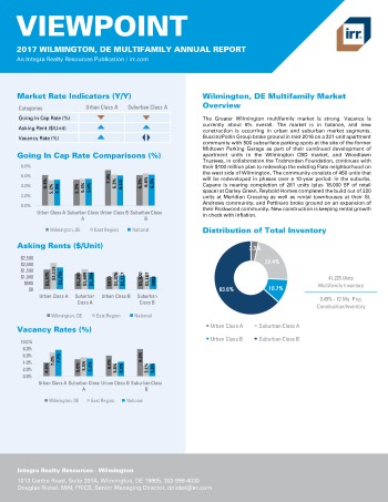 2017 Viewpoint Wilmington Multifamily Report