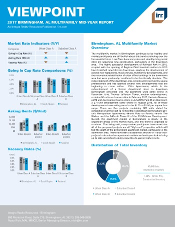 2017 Mid-Year Viewpoint Birmingham Multifamily Report