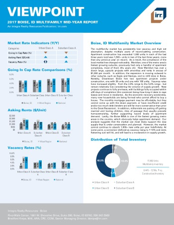 2017 Mid-Year Viewpoint Boise Multifamily Report