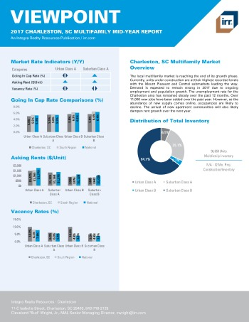 2017 Mid-Year Viewpoint Charleston Multifamily Report