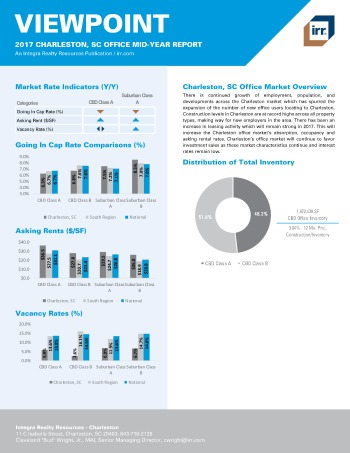 2017 Mid-Year Viewpoint Charleston Office Report