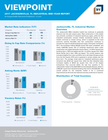 2017 Mid-Year Viewpoint Jacksonville Industrial Report