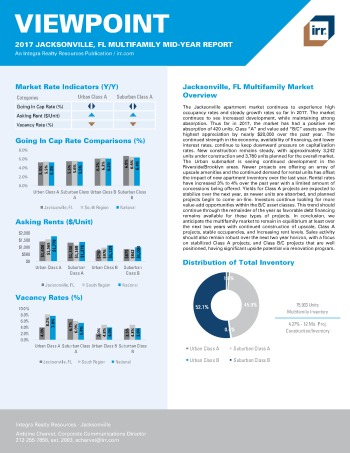 2017 Mid-Year Viewpoint Jacksonville Multifamily Report