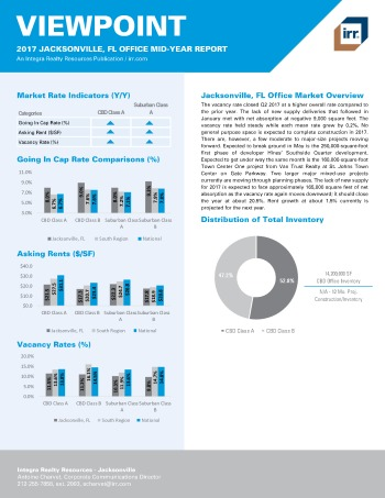 2017 Mid-Year Viewpoint Jacksonville Office Report
