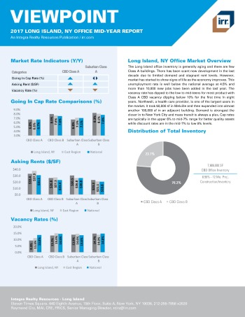 2017 Mid-Year Viewpoint Long Island Office Report