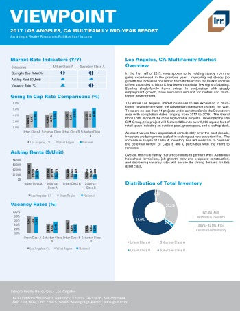 2017 Mid-Year Viewpoint Los Angeles Multifamily Report