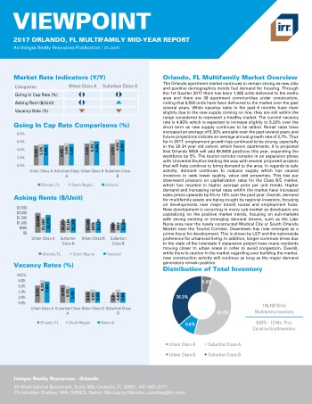 2017 Mid-Year Viewpoint Orlando Multifamily Report