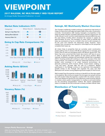 2017 Mid-Year Viewpoint Raleigh Multifamily Report