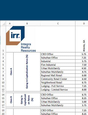IRR Viewpoint 2018 Rates Data - All Markets (Excel)