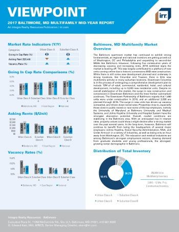 2017 Mid-Year Viewpoint Baltimore Multifamily Report
