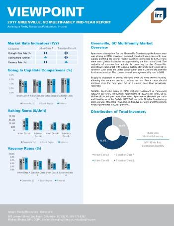 2017 Mid-Year Viewpoint Greenville Multifamily Report