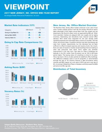 2017 Mid-Year Viewpoint New Jersey Northern Office Report