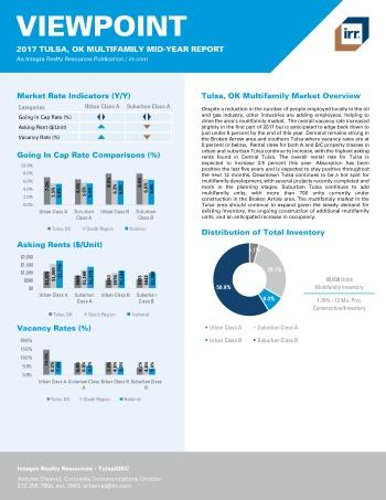 2017 Mid-Year Viewpoint Tulsa Multifamily Report