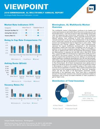 2018 Viewpoint Birmingham Multifamily Report