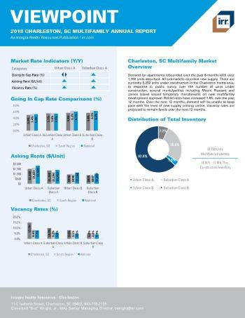 2018 Viewpoint Charleston Multifamily Report