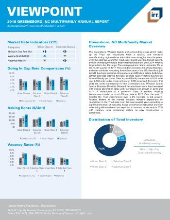 2018 Viewpoint Greensboro Multifamily Report