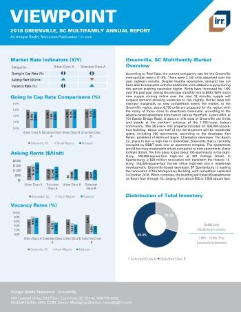 2018 Viewpoint Greenville Multifamily Report