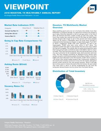 2018 Viewpoint Houston Multifamily Report