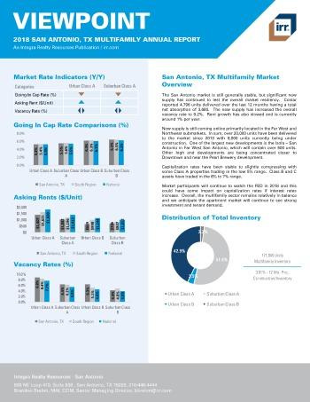 2018 Viewpoint San Antonio Multifamily Report