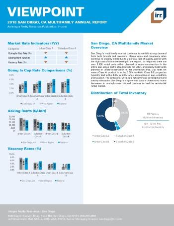 2018 Viewpoint San Diego Multifamily Report