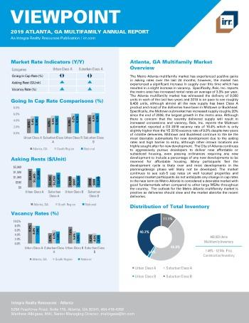 2019 Annual Viewpoint Atlanta Multifamily Report