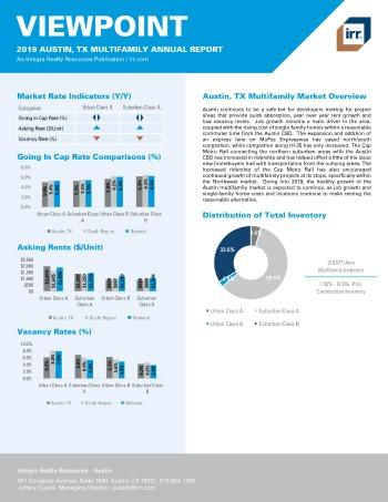 2019 Annual Viewpoint Austin Multifamily Report