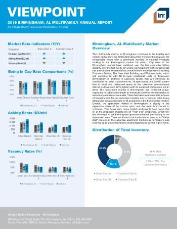2019 Annual Viewpoint Birmingham Multifamily Report