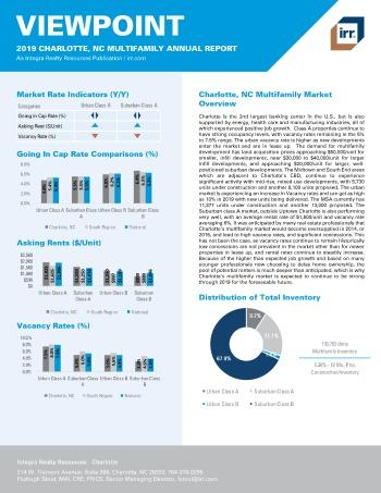 2019 Annual Viewpoint Charlotte Multifamily Report