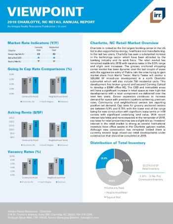 2019 Annual Viewpoint Charlotte Retail Report