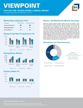 2019 Annual Viewpoint Dayton Multifamily Report