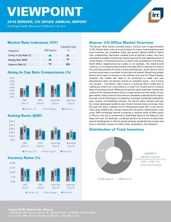 2019 Annual Viewpoint Denver Office Report