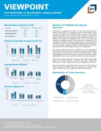 2019 Annual Viewpoint Hartford Multifamily Report